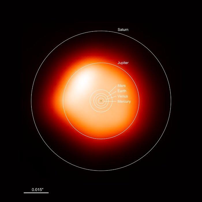 Розмір Бетельгейзе у порівнянні з орбітами планет нашої Сонячної системи