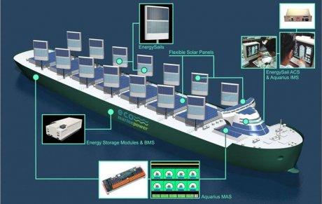 Жорсткі сонячні панелі EnergySail — нові вітрила кораблів XXI століття?