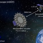 Запропонований проект «зоряного затемнення», яке допоможе розгледіти екзопланети