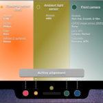 Qualcomm навчить Android-смартфони розпізнавати обличчя не гірше, ніж iPhone X