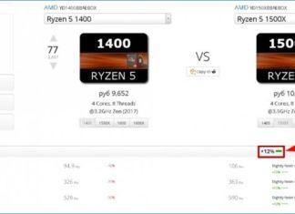 Огляд-порівняння процесорів сімейства AMD Ryzen 5 (1400, 1500X, 1600, 1600X) або який Ryzen вибрати з 5 лінійки