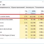 Яку роль в Windows 10 відіграє процес «Система та стисла пам'ять» і що робити, якщо він навантажує процесор