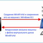Бездискове завантаження Windows XP, 7, 8.1, 10 (на прикладі Windows XP), використовуючи програму CCBoot
