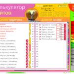 Комп'ютерна програма для схуднення Трафік Лайт