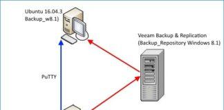 Резервне копіювання Windows 7, 8, 8.1, 10 використовуючи Veeam Backup & Replication 9.5 і Veeam Agent for Microsoft Windows. Частина 3. Додавання до сервера резервного копіювання машини на базі Linux, створення на її основі репозиторію для зберігання бекапів