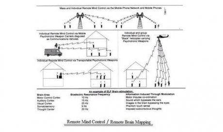 Уряд США випадково опублікувало документи про псіхоелектронну зброю