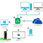 Домашній медіа сервер для Windows – як завантажити та налаштувати?